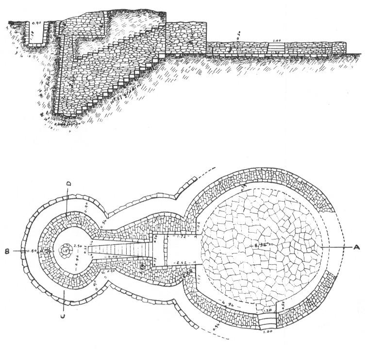 Pianta e sezione del pozzo di Sa Testa, per gentile concessione della cooperativa archeologica