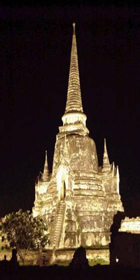 Thailandia Fonte: dalla rete