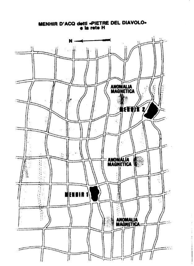 Deformazione del reticoloi Hartmann intorno ai Menhir Fonte: Sergio Costanzo